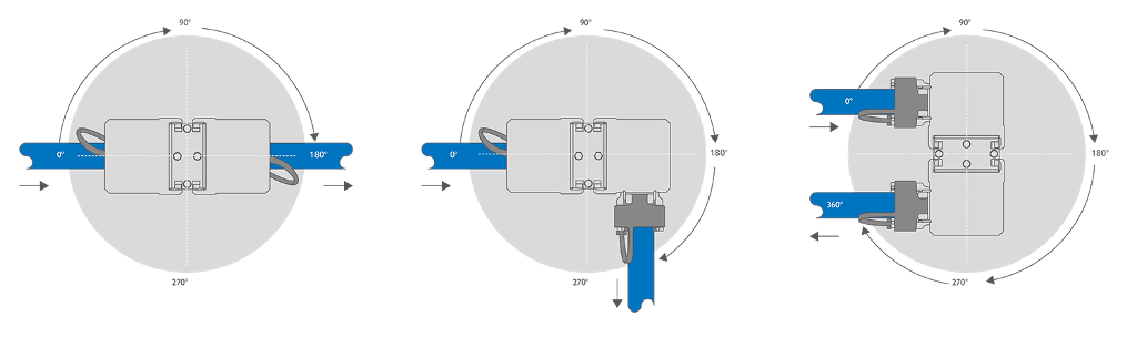 Cable Connector Class EA, Variants