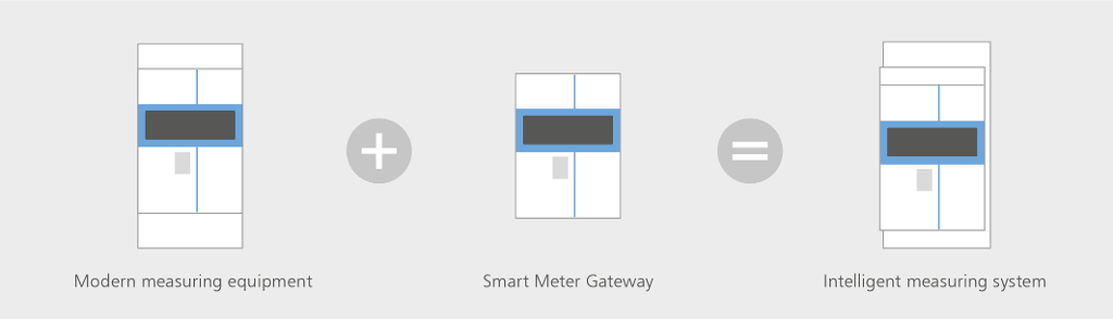 Smart Metering – the smart cabling solution for intelligent meter systems